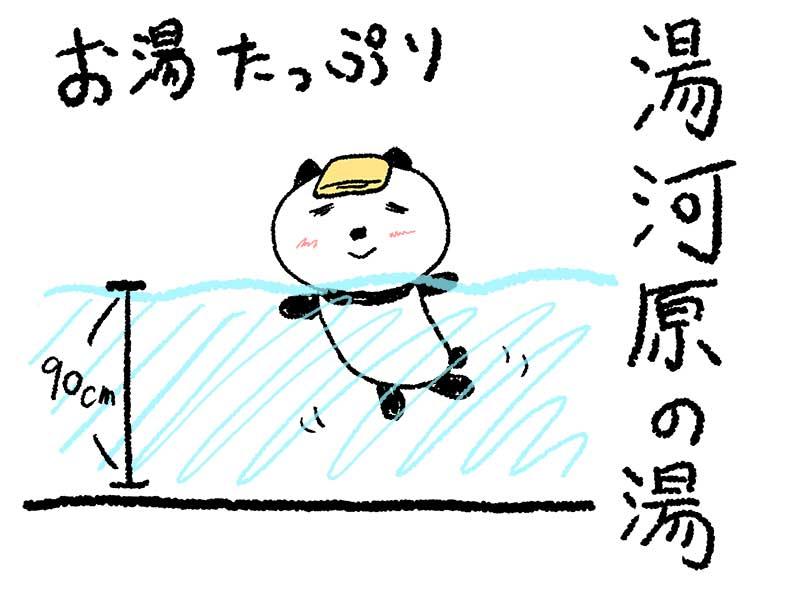 湯河原の湯