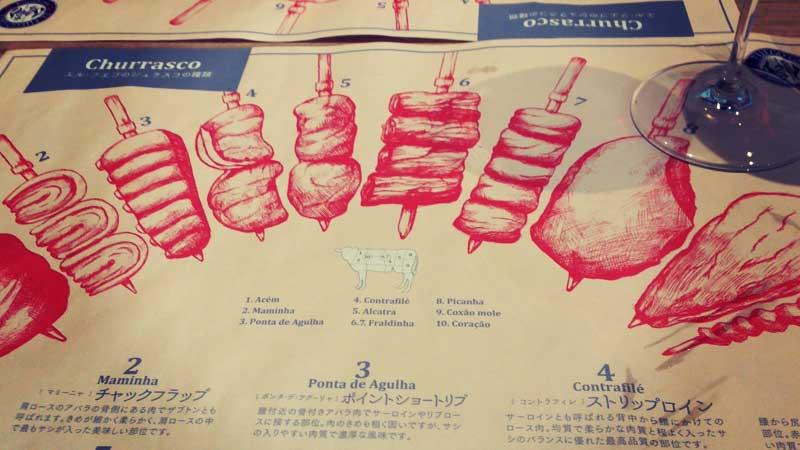 メインの牛肉シェラスコは10種類の部位が食べ放題
