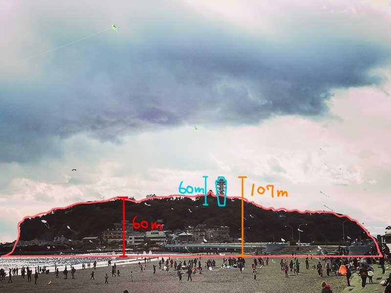100m超えの江ノ島シーキャンドルの高さ