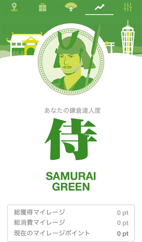 現在のステータスはSAMURAI GREEN