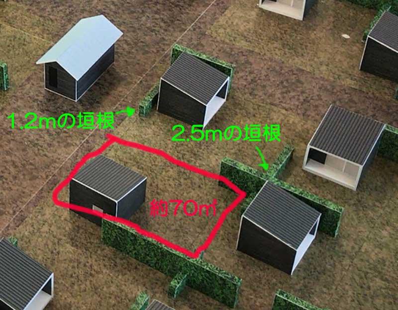 垣根に囲まれた1つの小屋に割り当てられたスペース