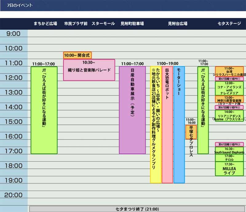 平塚七夕まつり7日(金)のイベント