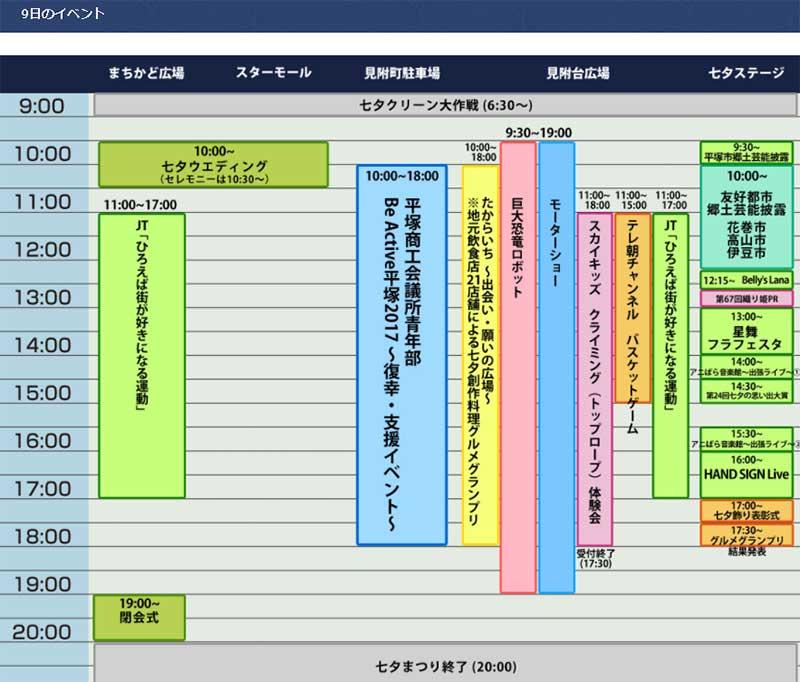 平塚七夕まつり9日(日)のイベント