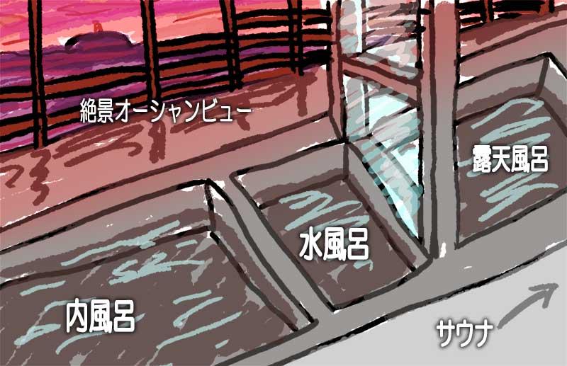 これがリニューアルオープンした稲村ヶ崎温泉の解説図だ!