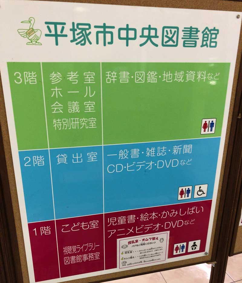 平塚市中央図書館の館内図