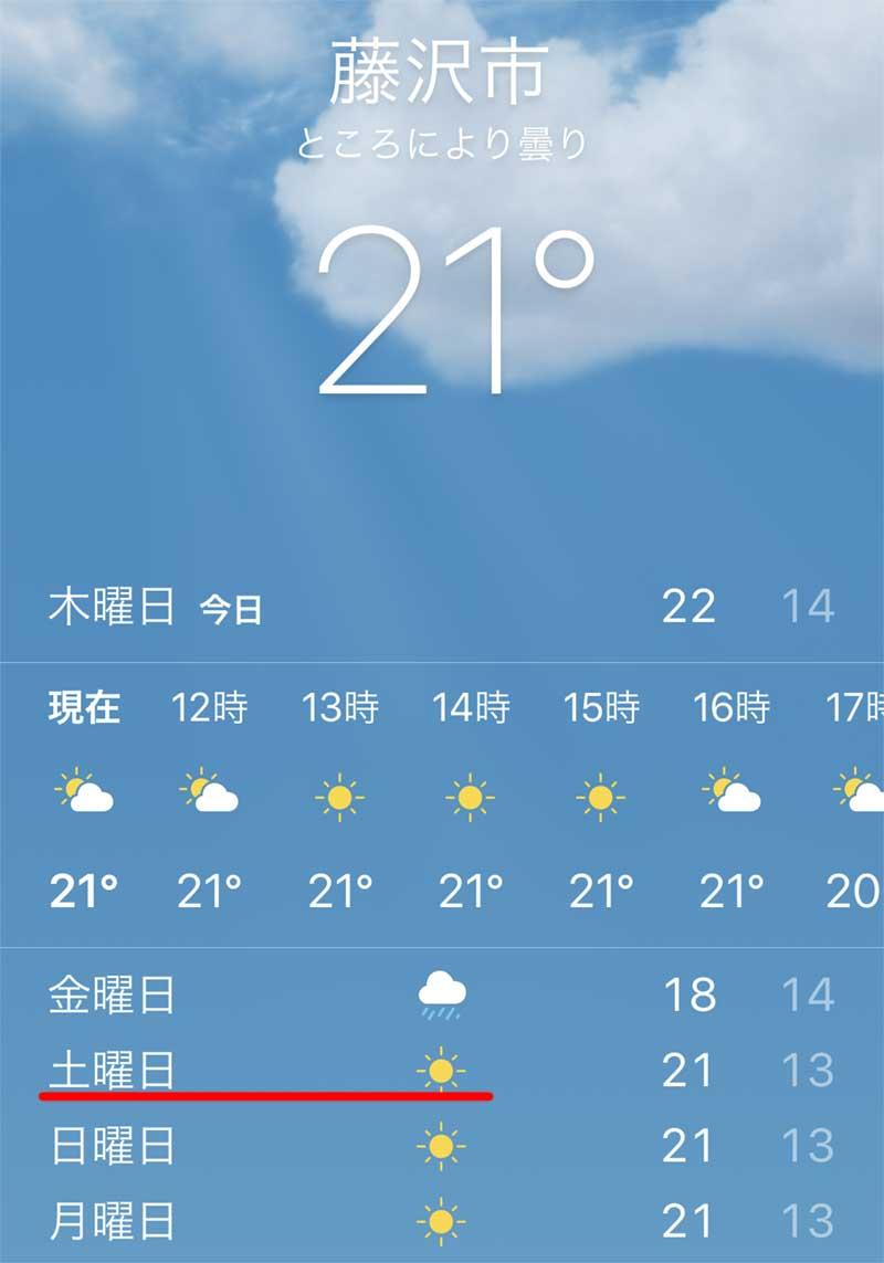 江の島花火大会が開催される20日は晴れの予報