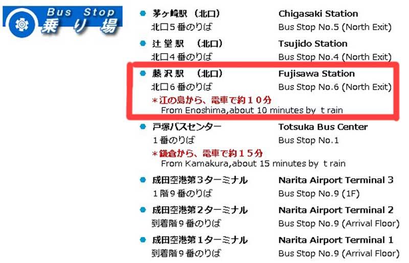 藤沢駅の成田空港行きバスの乗り場