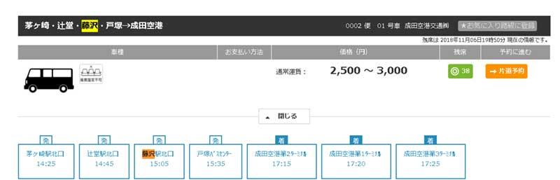藤沢駅北口から成田空港行きのバスがあった!